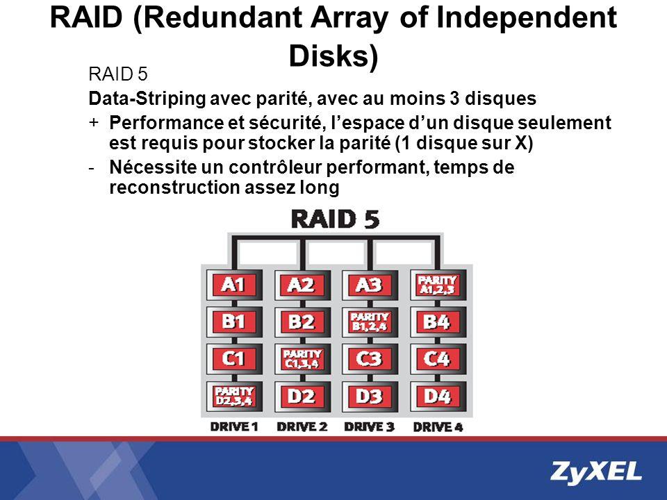 RAID 5 Data-Striping avec parité, avec au moins 3 disques +Performance et sécurité, lespace dun disque seulement est requis pour stocker la parité (1