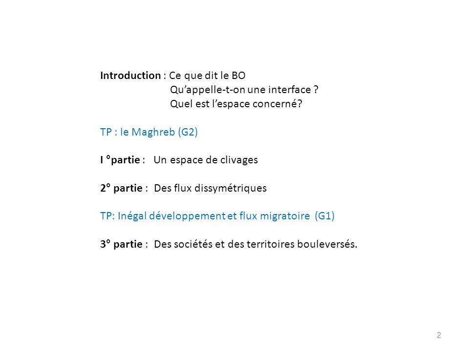 Introduction : Ce que dit le BO Quappelle-t-on une interface ? Quel est lespace concerné? TP : le Maghreb (G2) I °partie : Un espace de clivages 2° pa