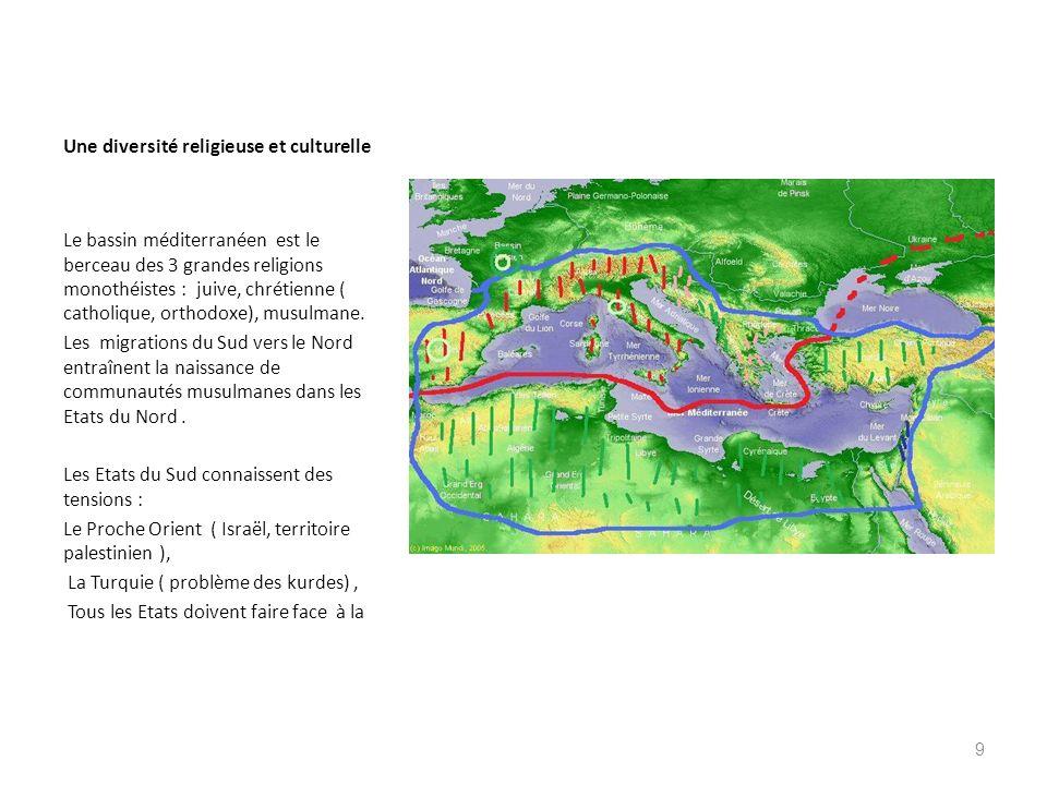 Des conflits Le bassin méditerranéen est divisé en deux ensembles: -Paix dans les Etats de lUE - Tensions et conflits au Sud Il y a trois types de conflits dans les pays du Sud de lespace méditerranéen - Conflits liés à leau ( espace du Proche Orient) -Conflits interethniques ( Israéliens/ Palestiniens; Kurdes/turcs; peuples de lex-Yougoslavie) - Conflits économico-religieux : devant la dégradation de certaines situations économiques, pression des Islamistes.