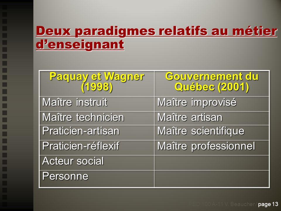 Deux paradigmes relatifs au métier denseignant PED 100 A-11 V. Beaucher / page 13