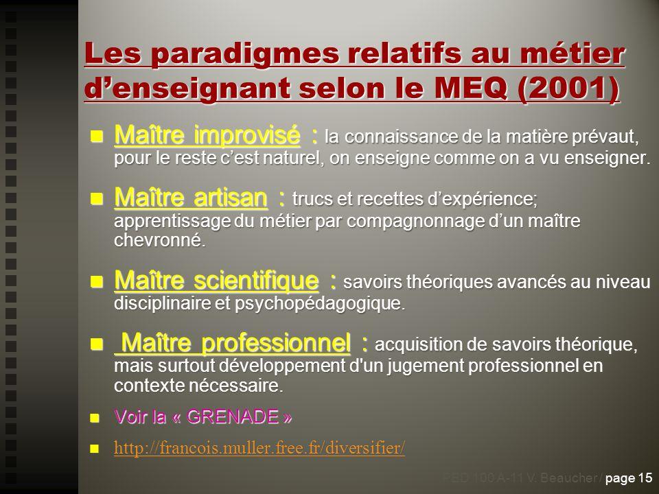 Les paradigmes relatifs au métier denseignant selon le MEQ (2001) Maître improvisé : la connaissance de la matière prévaut, pour le reste cest naturel