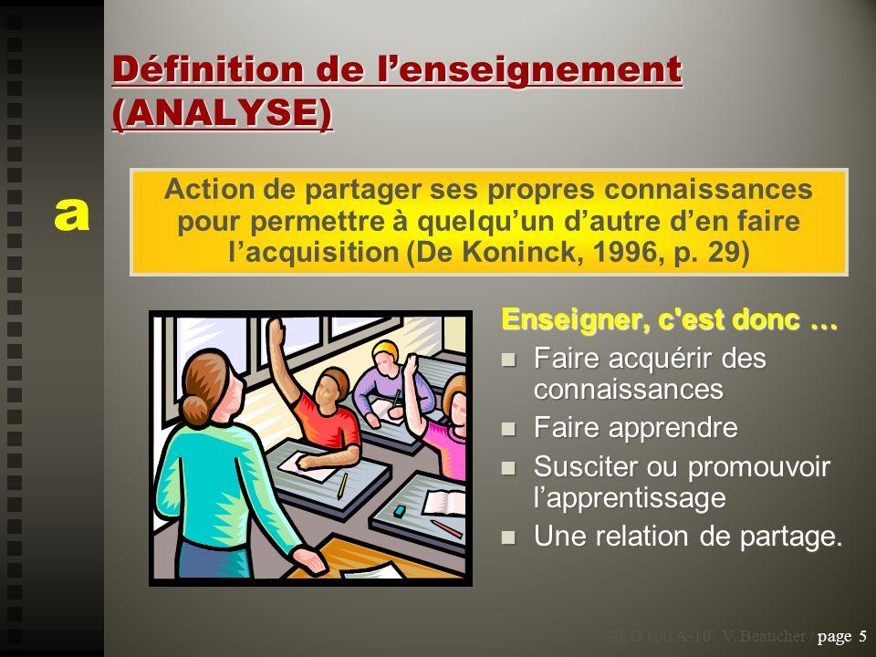Définition de lenseignement (ANALYSE) Enseigner, c'est donc … Faire acquérir des connaissances Faire acquérir des connaissances Faire apprendre Faire