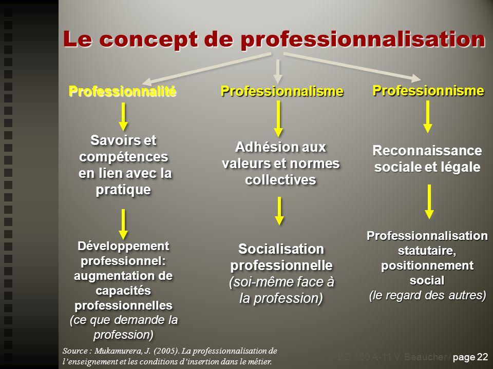 ProfessionnalitéProfessionnalismeProfessionnisme Reconnaissance sociale et légale Professionnalisation statutaire, positionnement social (le regard de