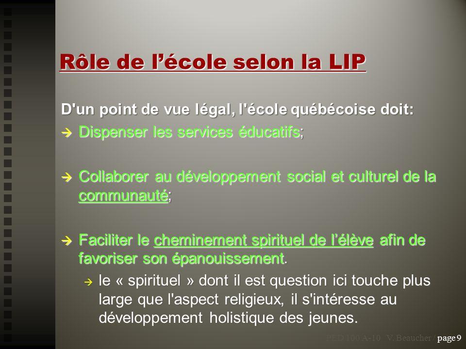Rôle de lécole selon la LIP D'un point de vue légal, l'école québécoise doit: Dispenser les services éducatifs; Dispenser les services éducatifs; Coll