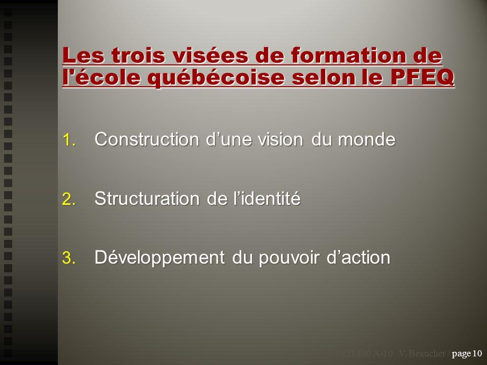 Les trois visées de formation de l'école québécoise selon le PFEQ 1. Construction dune vision du monde 2. Structuration de lidentité 3. Développement