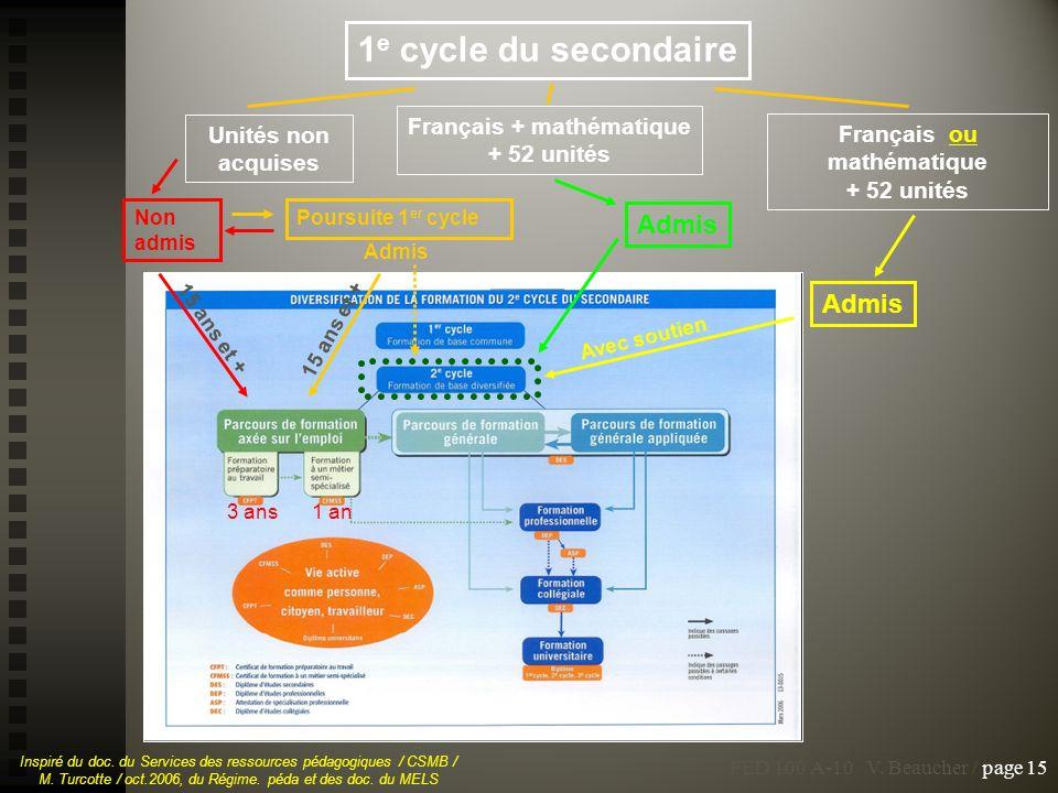 Français + mathématique + 52 unités Admis 1 e cycle du secondaire Admis Français ou mathématique + 52 unités Avec soutien Unités non acquises Non admi