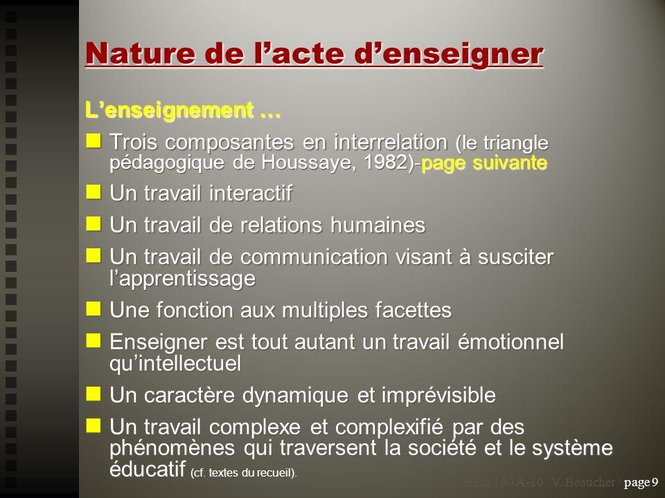Nature de lacte denseigner Trois composantes en interrelation (le triangle pédagogique de Houssaye, 1982) Trois composantes en interrelation (le triangle pédagogique de Houssaye, 1982) PED 100 A-10 V.
