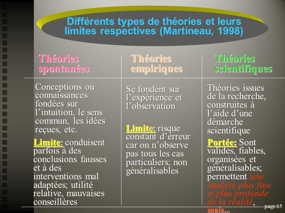 PED 100 A-10 V. Beaucher / page 65 Différents types de théories et leurs limites respectives (Martineau, 1998) Se fondent sur lexpérience et lobservat