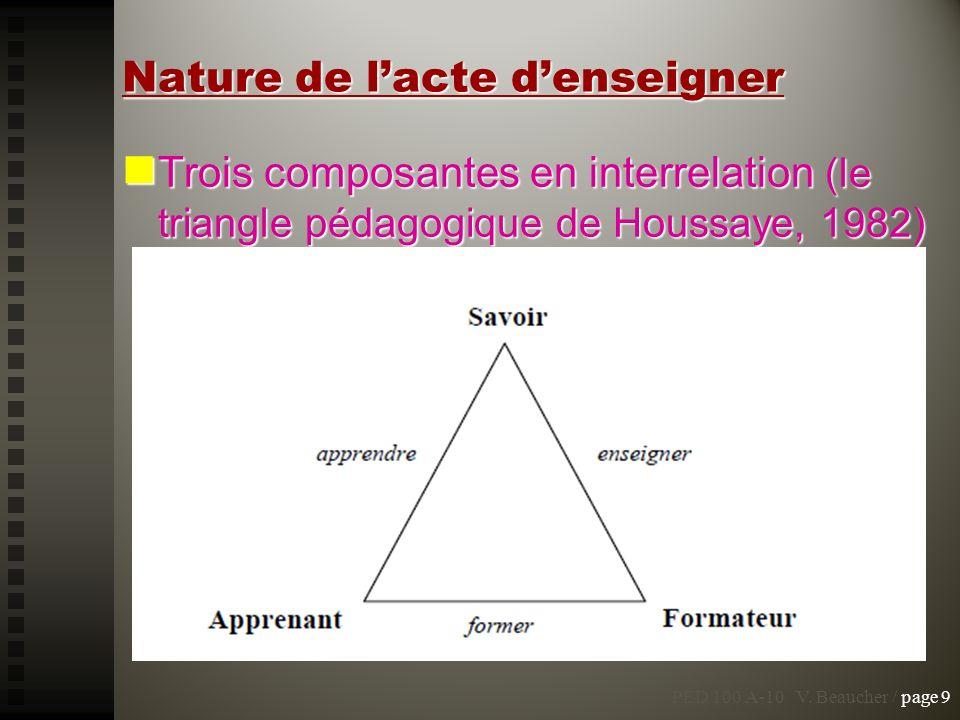 Nature de lacte denseigner Trois composantes en interrelation (le triangle pédagogique de Houssaye, 1982) Trois composantes en interrelation (le trian