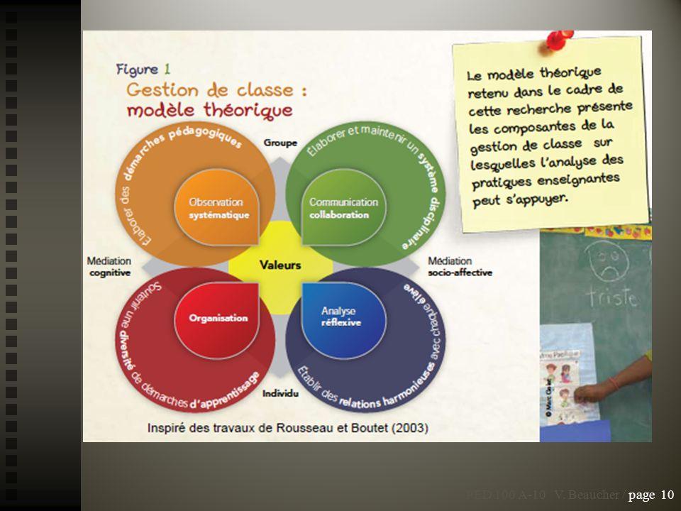 PED 100 – MODULE 5 1.Les différents types de savoirs et leur place en enseignement 2.