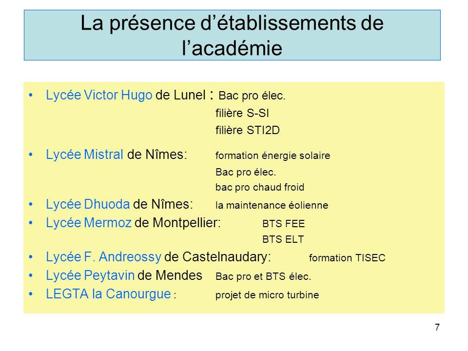 La présence détablissements de lacadémie Lycée Victor Hugo de Lunel : Bac pro élec. filière S-SI filière STI2D Lycée Mistral de Nîmes: formation énerg