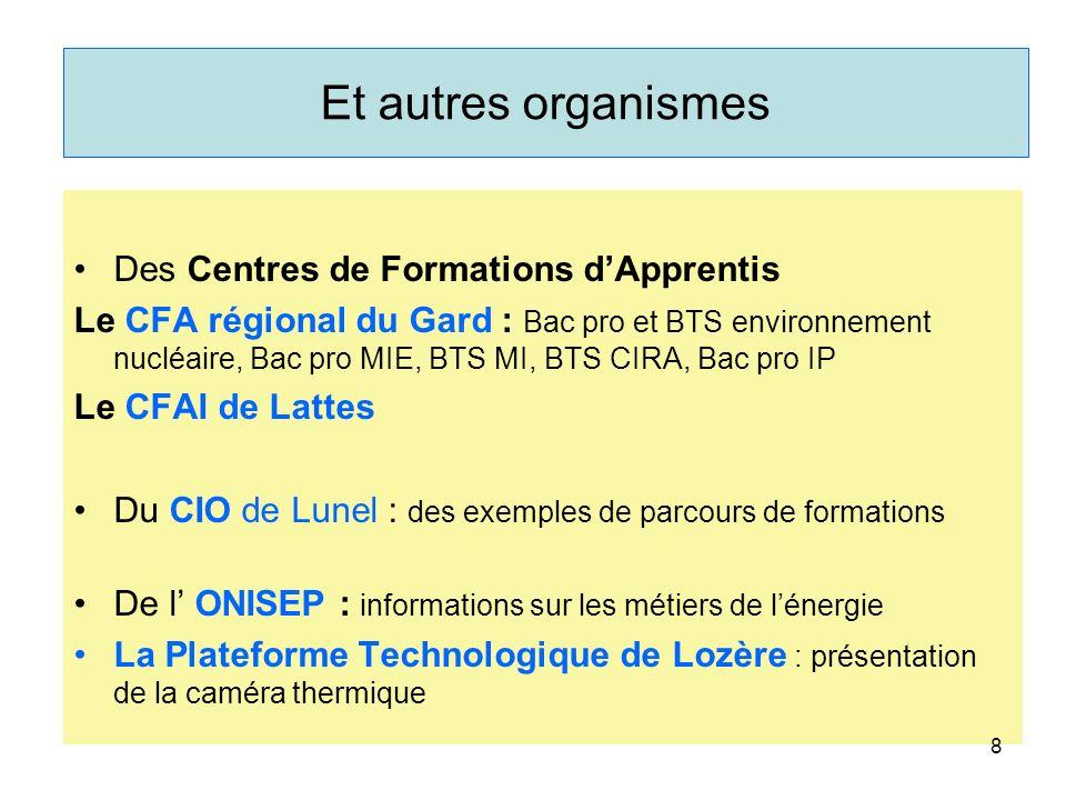 Et autres organismes Des Centres de Formations dApprentis Le CFA régional du Gard : Bac pro et BTS environnement nucléaire, Bac pro MIE, BTS MI, BTS C