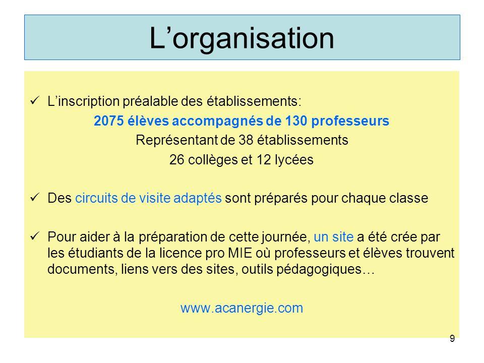 Lorganisation Linscription préalable des établissements: 2075 élèves accompagnés de 130 professeurs Représentant de 38 établissements 26 collèges et 1