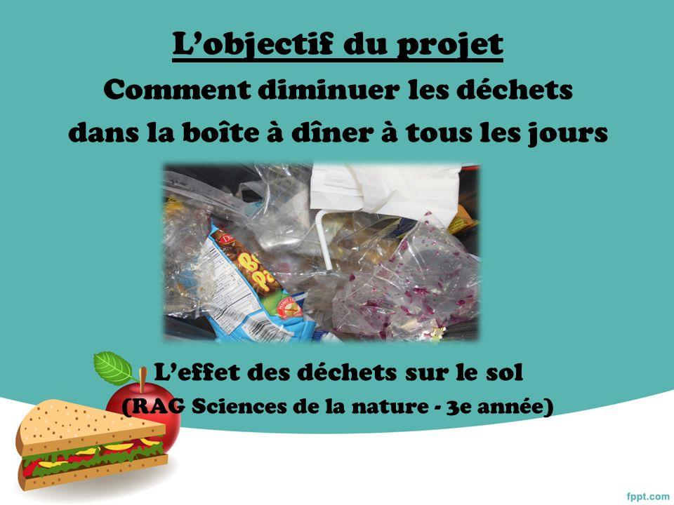 Lobjectif du projet Comment diminuer les déchets dans la boîte à dîner à tous les jours Leffet des déchets sur le sol (RAG Sciences de la nature - 3e