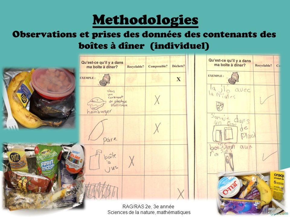 Methodologies Observations et prises des données des contenants des boîtes à dîner (individuel) RAG/RAS 2e, 3e année Sciences de la nature, mathématiq