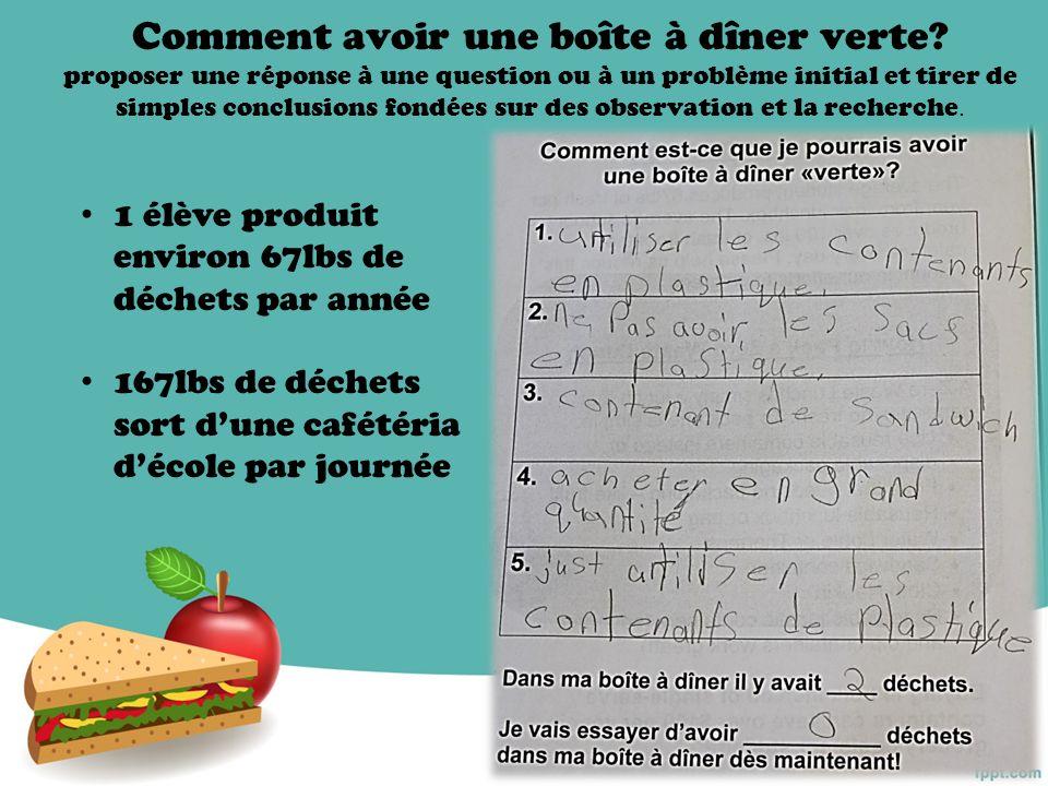 Comment avoir une boîte à dîner verte? proposer une réponse à une question ou à un problème initial et tirer de simples conclusions fondées sur des ob