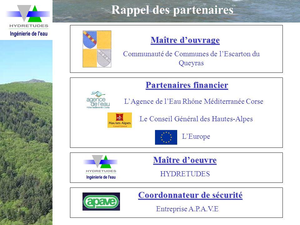 Maître douvrage Communauté de Communes de lEscarton du Queyras Maître doeuvre LAgence de lEau Rhône Méditerranée Corse Coordonnateur de sécurité Entre