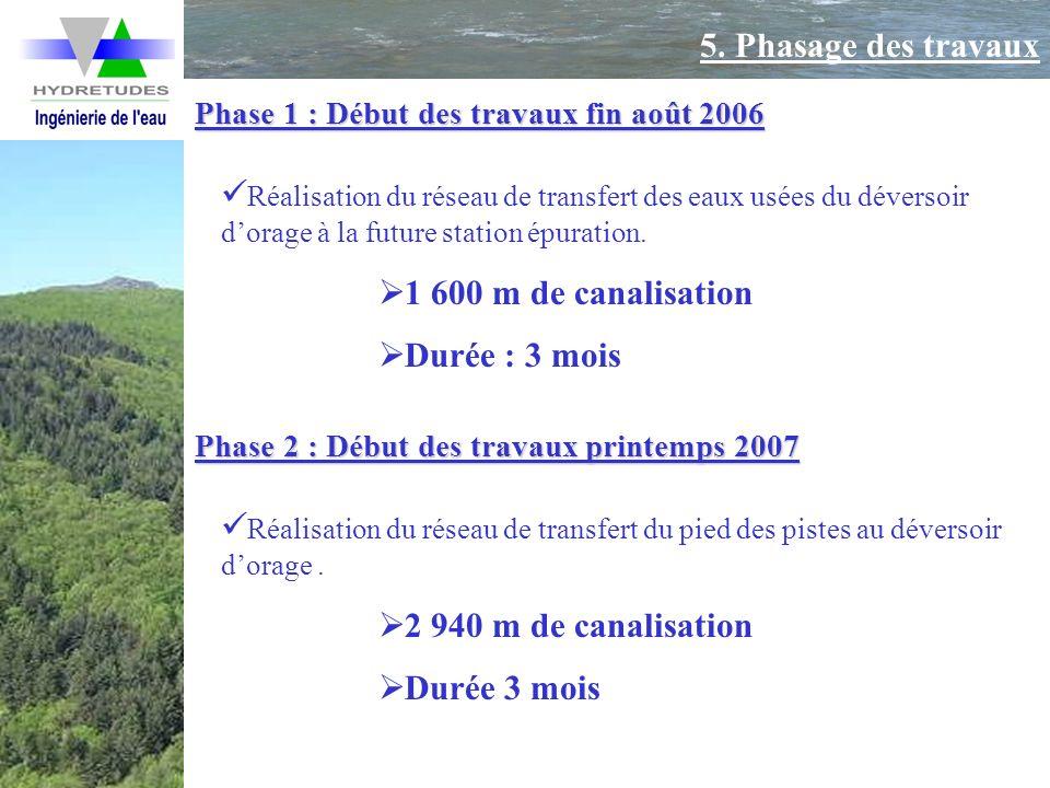 5. Phasage des travaux Phase 1 : Début des travaux fin août 2006 Réalisation du réseau de transfert des eaux usées du déversoir dorage à la future sta