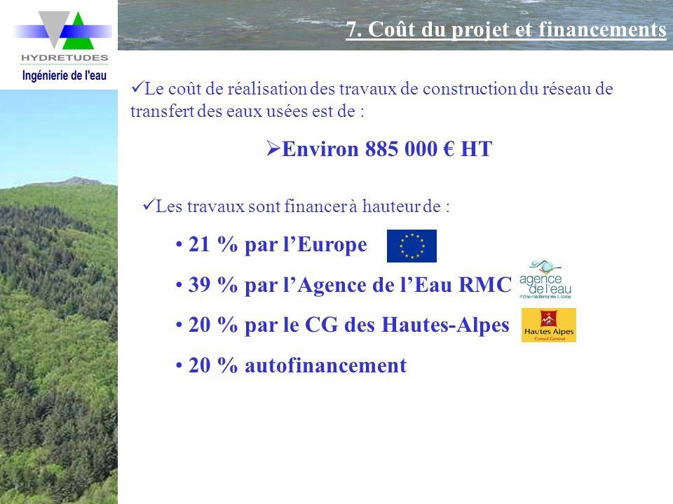7. Coût du projet et financements Le coût de réalisation des travaux de construction du réseau de transfert des eaux usées est de : Environ 885 000 HT