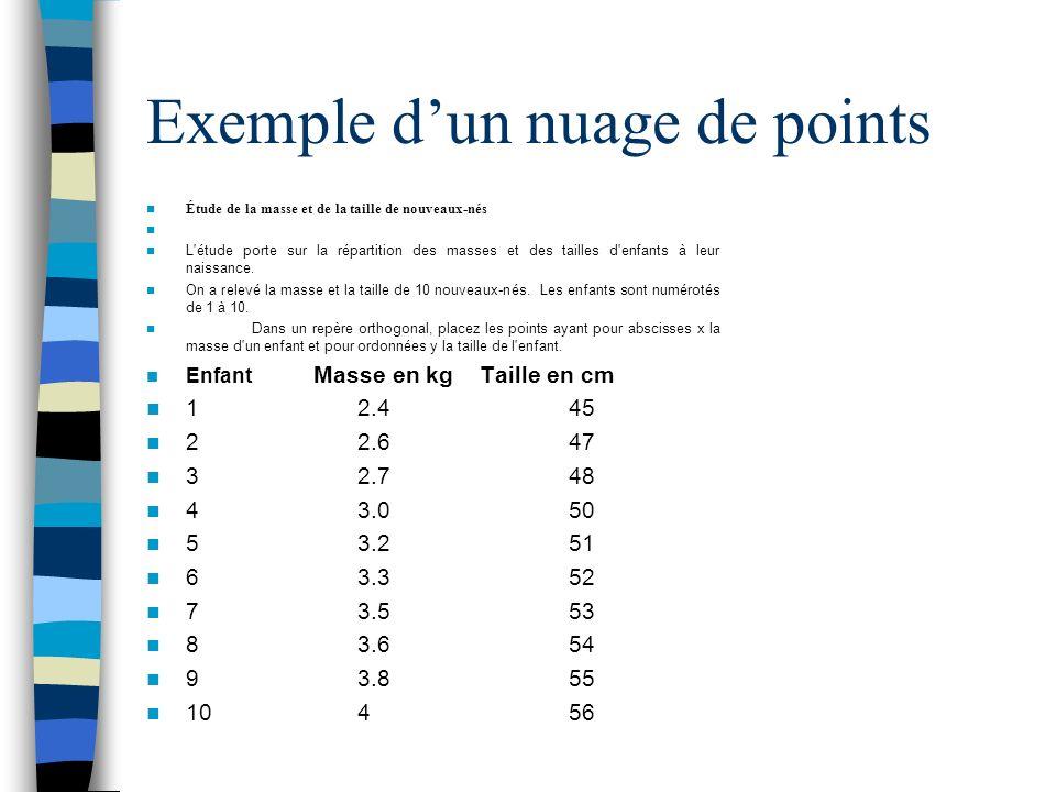 Statistique à 2 variables 1) Définitions Série statistique à 2 variables Une série statistique à 2 variables est une série pour laquelle 2 caractères