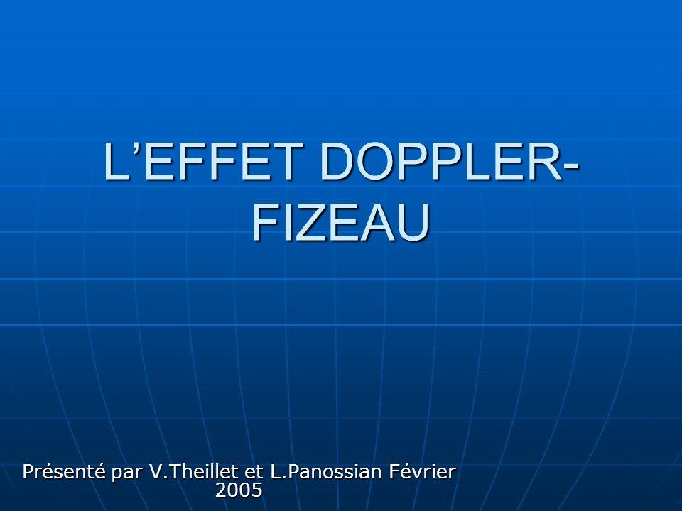 LEFFET DOPPLER- FIZEAU Présenté par V.Theillet et L.Panossian Février 2005