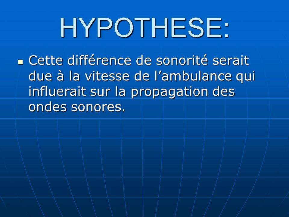 HYPOTHESE: Cette différence de sonorité serait due à la vitesse de lambulance qui influerait sur la propagation des ondes sonores. Cette différence de