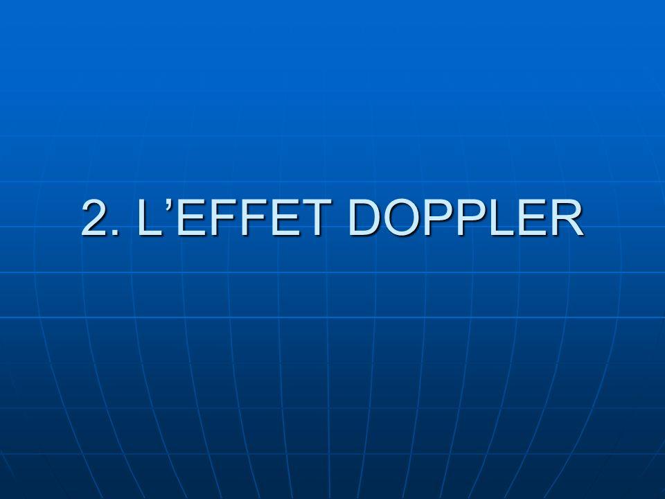 2. LEFFET DOPPLER