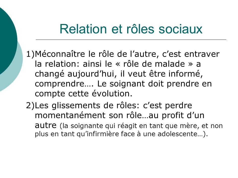 Relation et rôles sociaux 1)Méconnaître le rôle de lautre, cest entraver la relation: ainsi le « rôle de malade » a changé aujourdhui, il veut être in
