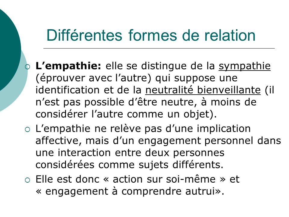 Différentes formes de relation Lempathie: elle se distingue de la sympathie (éprouver avec lautre) qui suppose une identification et de la neutralité