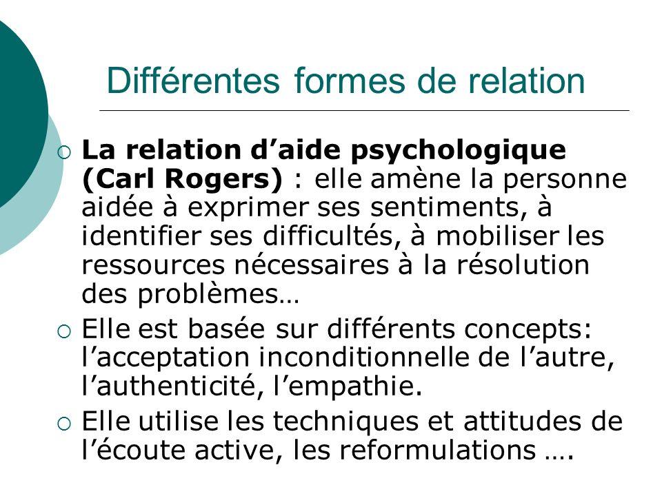 Différentes formes de relation La relation daide psychologique (Carl Rogers) : elle amène la personne aidée à exprimer ses sentiments, à identifier se