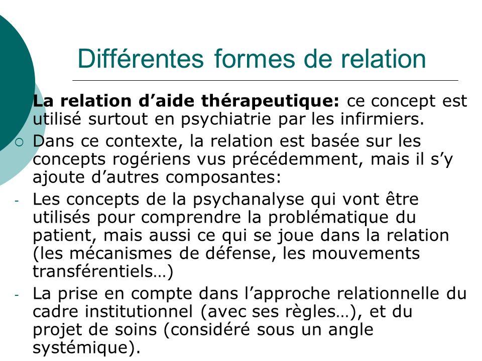 Différentes formes de relation La relation daide thérapeutique: ce concept est utilisé surtout en psychiatrie par les infirmiers. Dans ce contexte, la