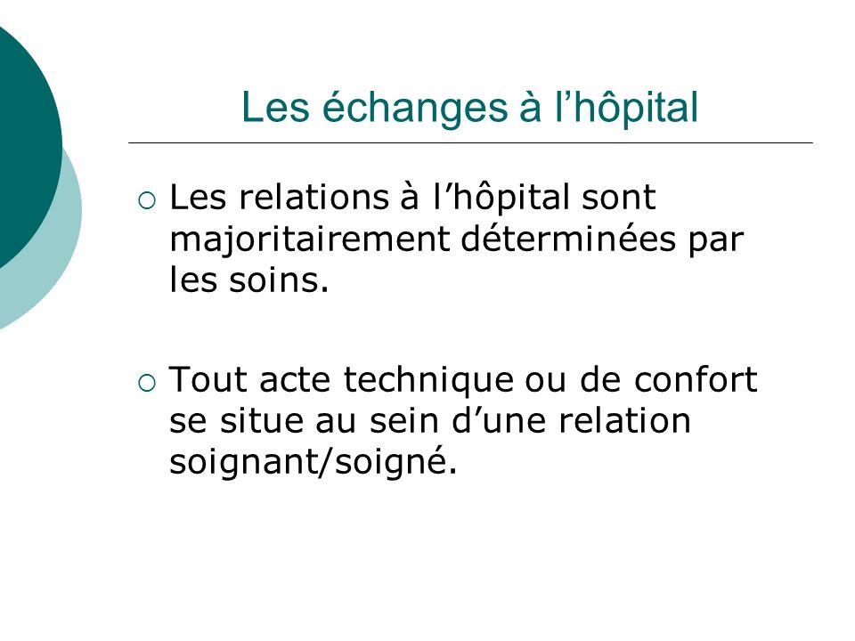 Différentes formes de relation La relation fonctionnelle: elle est reliée aux rôles sociaux des interlocuteurs.