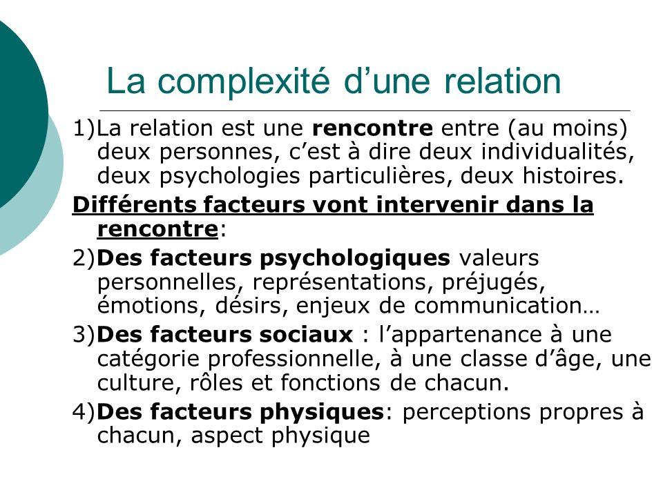 La complexité dune relation Cest un échange basé sur la capacité à communiquer: - de manière verbale, les paroles… - De manière non verbale avec les gestes, mimiques, positions du corps, vêtements….