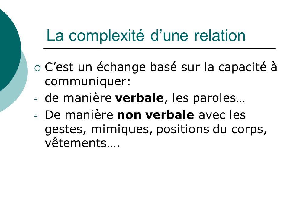 La complexité dune relation Cest un échange basé sur la capacité à communiquer: - de manière verbale, les paroles… - De manière non verbale avec les g
