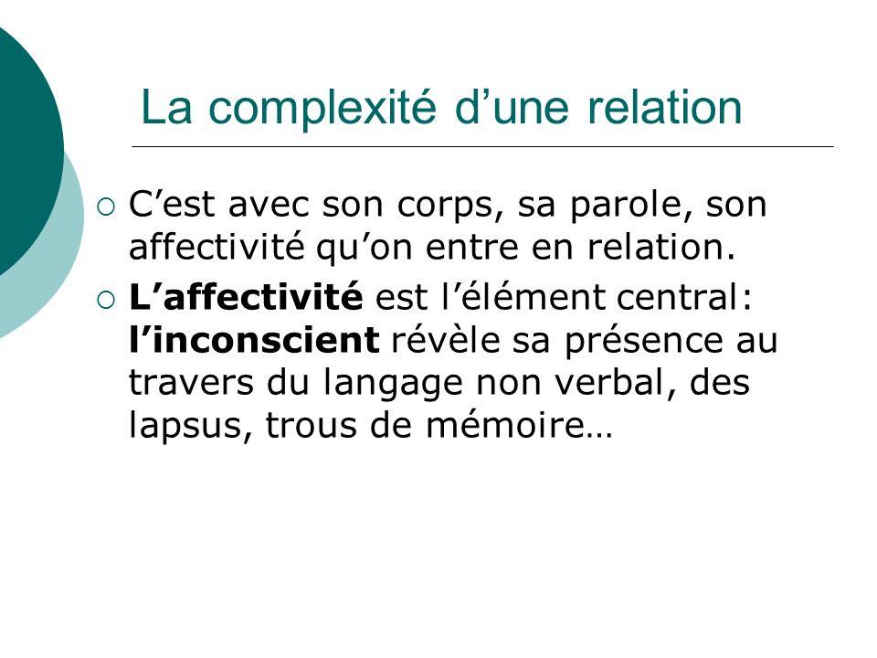 La complexité dune relation Cest avec son corps, sa parole, son affectivité quon entre en relation. Laffectivité est lélément central: linconscient ré