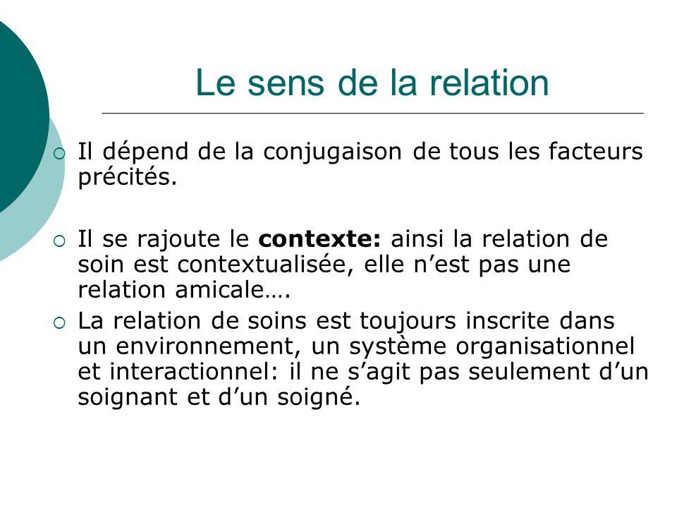 Relation et rôles sociaux Rôle Etymologie: rotulus, feuille roulée portant un écrit texte que devait réciter lacteur.