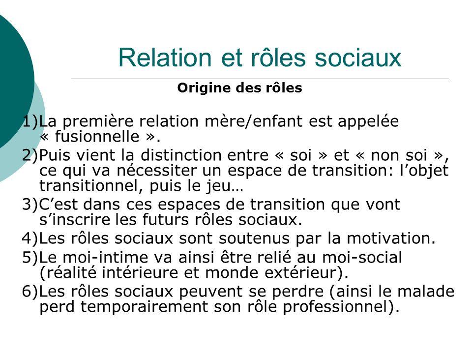 Relation et rôles sociaux Origine des rôles 1)La première relation mère/enfant est appelée « fusionnelle ». 2)Puis vient la distinction entre « soi »