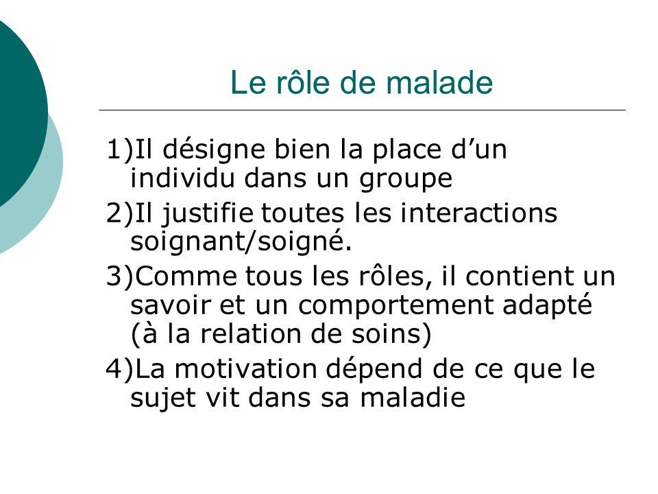 Relation et rôles sociaux 1)La relation à lautre sinscrit dans la reconnaissance de son rôle social.