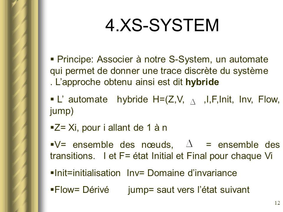 12 4.XS-SYSTEM Principe: Associer à notre S-System, un automate qui permet de donner une trace discrète du système. Lapproche obtenu ainsi est dit hyb