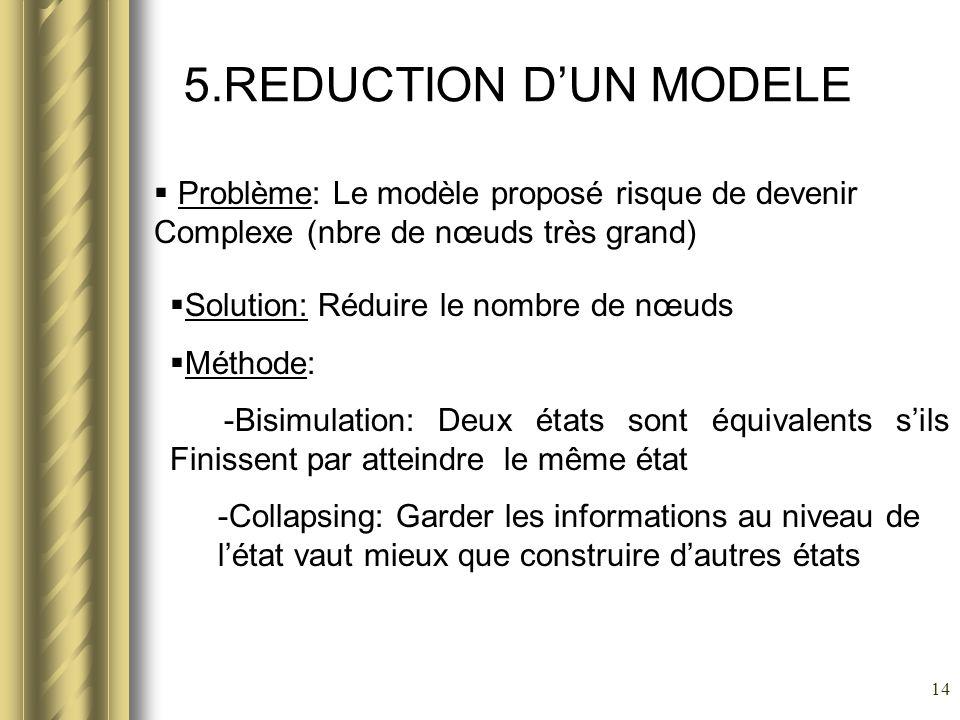 14 5.REDUCTION DUN MODELE Problème: Le modèle proposé risque de devenir Complexe (nbre de nœuds très grand) Solution: Réduire le nombre de nœuds Métho