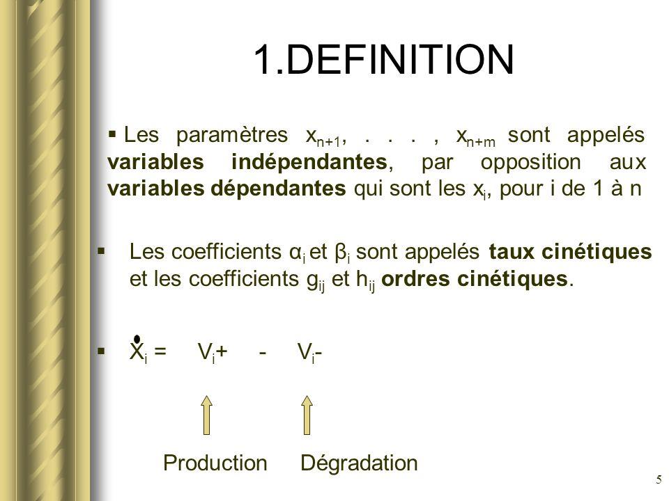 5 1.DEFINITION Les paramètres x n+1,..., x n+m sont appelés variables indépendantes, par opposition aux variables dépendantes qui sont les x i, pour i