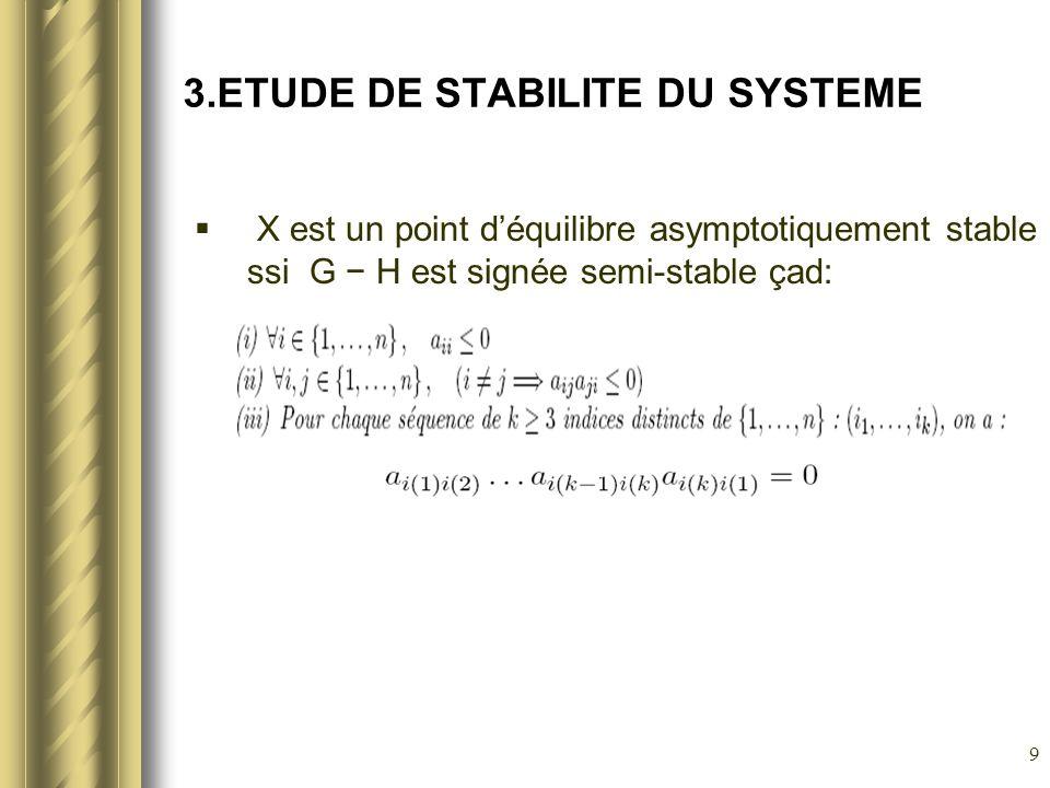 9 3.ETUDE DE STABILITE DU SYSTEME X est un point déquilibre asymptotiquement stable ssi G H est signée semi-stable çad: