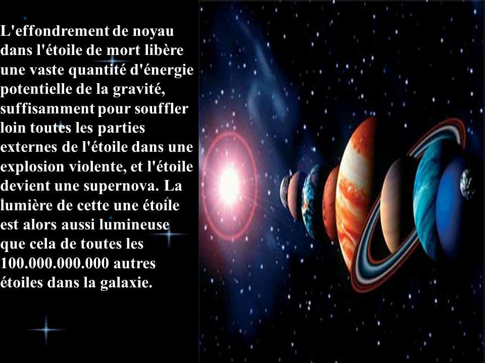 L'effondrement de noyau dans l'étoile de mort libère une vaste quantité d'énergie potentielle de la gravité, suffisamment pour souffler loin toutes le