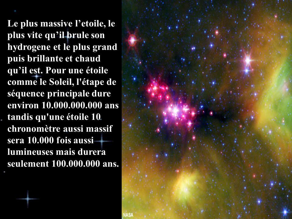 Le plus massive letoile, le plus vite quil brule son hydrogene et le plus grand puis brillante et chaud quil est. Pour une étoile comme le Soleil, l'é