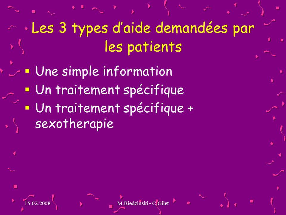 15.02.2008M.Biedzinski - C.Gilet Les 3 types daide demandées par les patients Une simple information Un traitement spécifique Un traitement spécifique + sexotherapie