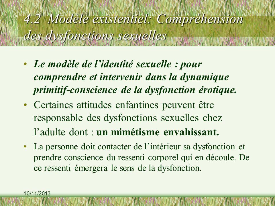 10/11/2013 4.2 Modèle existentiel: Compréhension des dysfonctions sexuelles Le modèle de lidentité sexuelle : pour comprendre et intervenir dans la dynamique primitif-conscience de la dysfonction érotique.