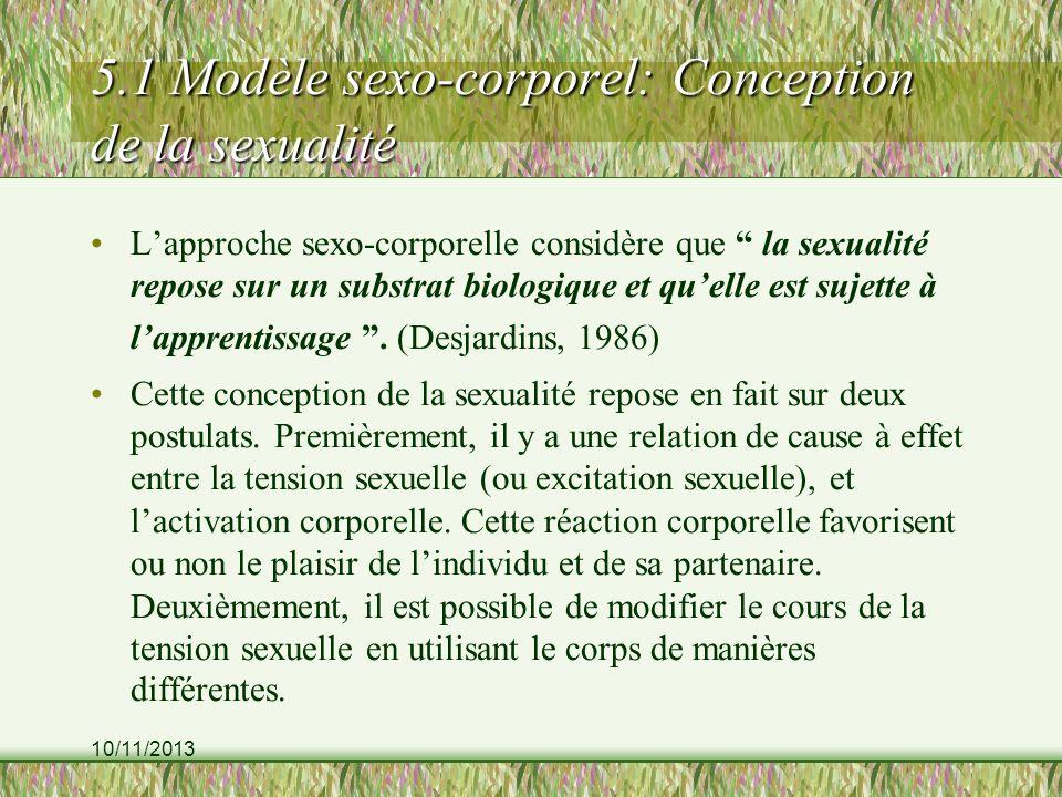 10/11/2013 5.1 Modèle sexo-corporel: Conception de la sexualité Lapproche sexo-corporelle considère que la sexualité repose sur un substrat biologique et quelle est sujette à lapprentissage.