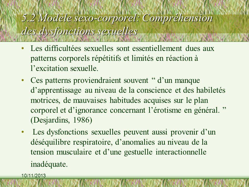 10/11/2013 5.2 Modèle sexo-corporel: Compréhension des dysfonctions sexuelles Les difficultées sexuelles sont essentiellement dues aux patterns corporels répétitifs et limités en réaction à lexcitation sexuelle.