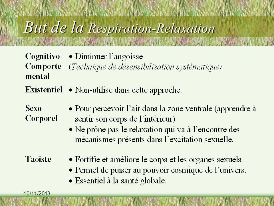 10/11/2013 But de la Respiration-Relaxation