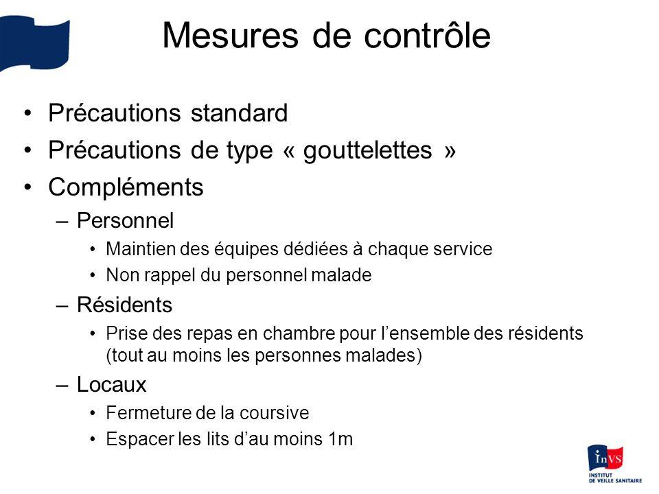 Précautions standard Précautions de type « gouttelettes » Compléments –Personnel Maintien des équipes dédiées à chaque service Non rappel du personnel